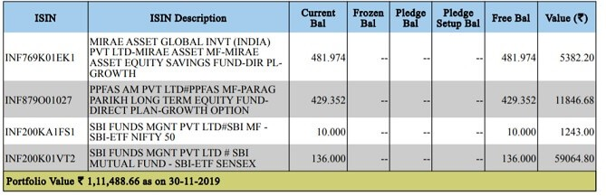 CDSL CAS showing Mutual Fund Holdings